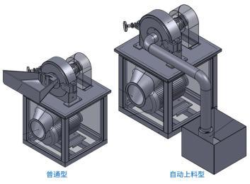 GN-20高效食品万能粉碎机(化工粉碎机)