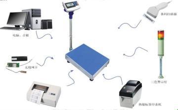 ACS-7.5kg浙江保衡ACS-7.5公斤連接電腦控制電子秤
