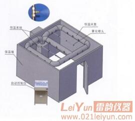 LDWS-70/40养护室控制仪参数|水泥混凝土恒温恒湿养护控制仪技术说明