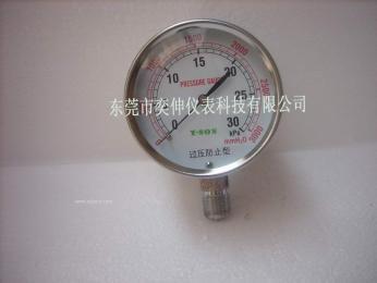 75MM径向燃气设备微压表
