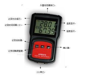 福建总代供应医院、药厂、冷库、血库、仓库、无尘车间专用高精度温湿度记录仪