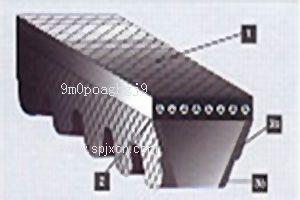 供应进口上海三角带