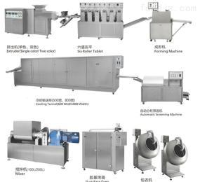 BC-620口香糖生产线