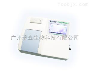 头条/zui新食品安全检测车核心技术泄露