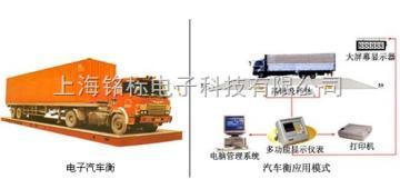 SCS电子汽车衡厂家价格  移动式电子汽车衡