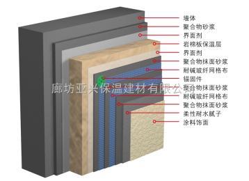 抚顺硬质防水岩棉板价格