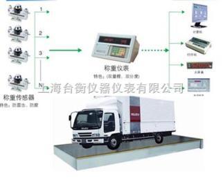 SCS长沙120T电子汽车衡