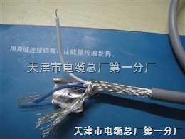 供应HYA23钢带铠装聚乙烯护套市内通信电缆
