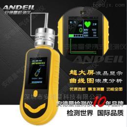 ADL-800-CH4厂家供应便携式甲烷CH4气体检测仪检漏仪