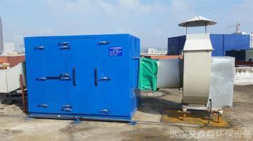 AisenMn石蜡废气催化燃烧设备工作原理