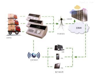 SCS新版电子地磅-150吨地磅生产厂家 特力衡器公司