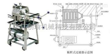 WBG-200溫州優質板框過濾器