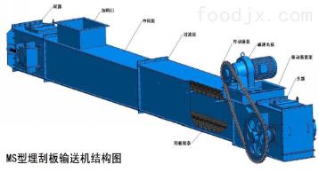 RGT系列刮板输送机