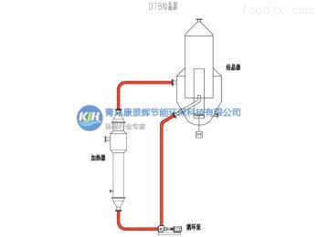 OSJ-144OSLO結晶器_結晶設備_廠家直銷_青島康景輝
