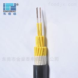 KVVP2-22KVV22 绝缘铠装控制电缆