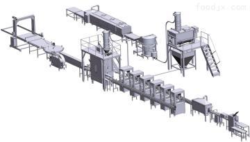 罐裝生產線