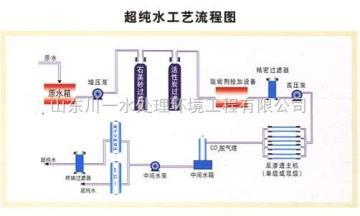 水處理設備 混床設備專業生產商