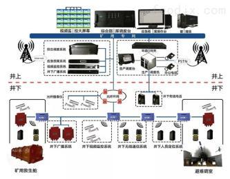 KT158煤礦井下移動通信系統