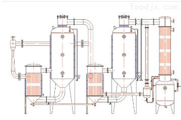 RWZ系列热泵节能蒸发器