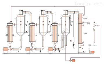 SJZ系列废水结晶蒸发器