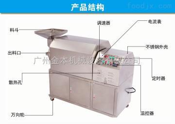 YC-50D多功能五谷雜糧炒貨機/炒瓜子設備