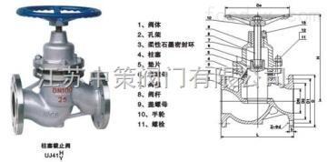 UJ41H-64 UJ41H-100 高壓柱塞截止閥