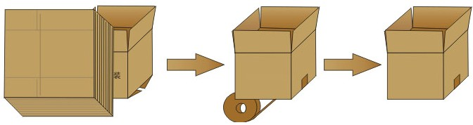 自动开箱机开箱流程