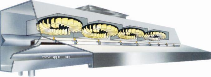 不銹鋼廚房設備運水煙罩