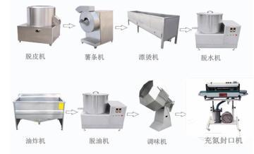 HSL-50小型半自動薯條薯片油炸生產線  速凍薯條通用設備