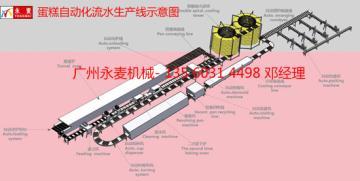 供应广州永麦机械安徽泡吧 蛋糕/海绵蛋糕/圆形蛋糕/蜜方纸杯蛋糕自动化生产线