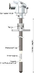 type75原装德国thermo sensor热电阻