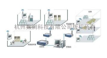 DT-20WCGMP溫濕度監測系統