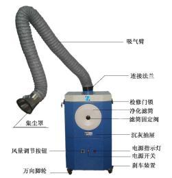 焊烟净化器生产废气处理设备厂家