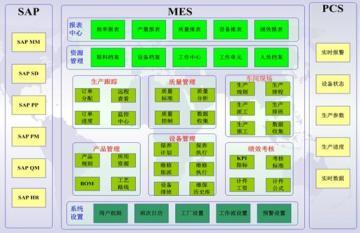 www.hzjux.com電子行業MES系統軟件功能模塊及競爭優勢