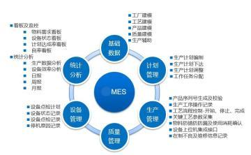 www.hzjux.comMES系统软件在企业中的作用