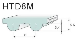 HTD8M广州聚氨酯同步带生产厂家   品质保障