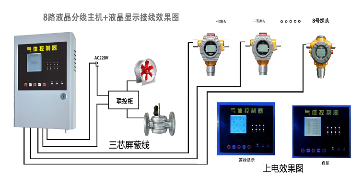 S100保定可燃气体 检测机构 天然气