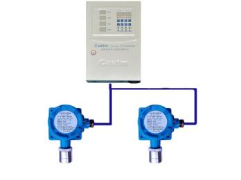 CA-217A-B车间工业型氢气报警器 氢气浓度探测器厂家