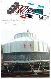 8-1000噸鶴壁冷卻塔廠家