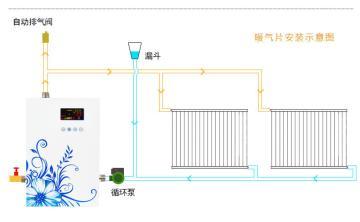 AN12-0.09-85/60节能电采暖炉壁挂炉12KW