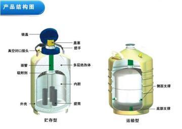 涼山天馳液氮容器罐