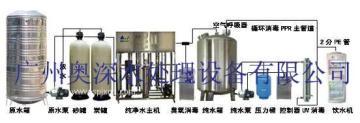 佛山純凈水廠生產線|廣東純凈水廠生產線|中山純凈水廠生產線|廣州純凈水廠生產線