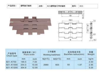 塑料工程链板
