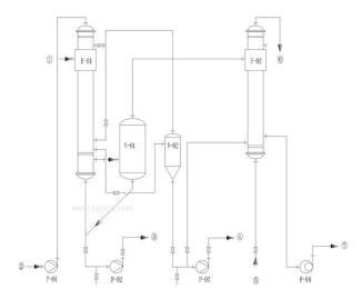 江苏华泰 价格合理 品质保证  升膜蒸发器江苏丹阳华泰