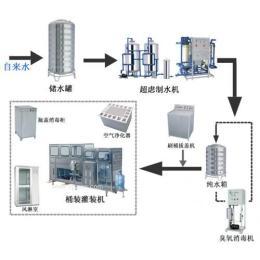 供应云南水厂矿泉水设备灌装机生产线全套设备
