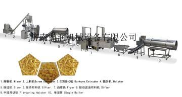 粟一烧玉米膨化食品机械