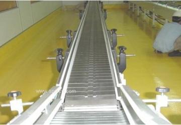 平頂鏈輸送機-頂板鏈輸送機