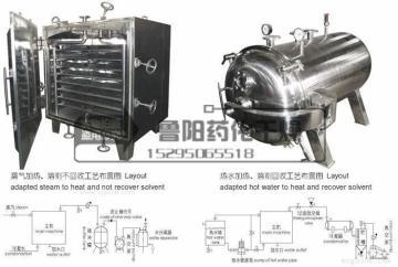 YZG/FZG系列真空干燥機