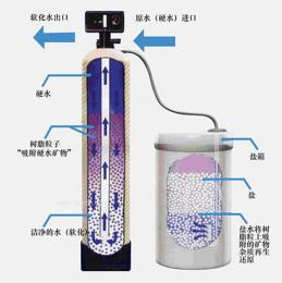吐鲁番反渗透设备 全自动软水设备
