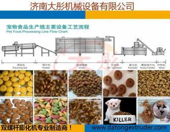 寵物飼料生產線廠家價格圖片